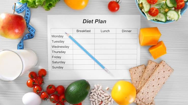 Looking for a Weight Loss diet plan? Must-Read